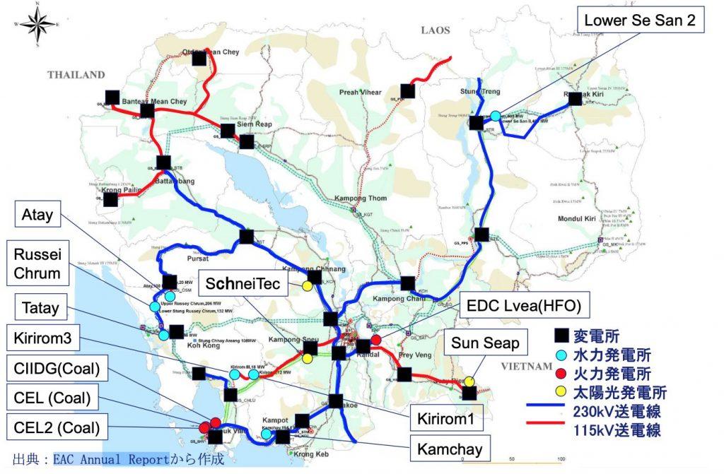 カンボジアの電力供給図